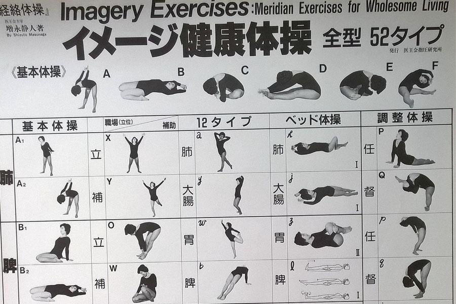 Les exercices visualisés Keiraku Taiso de Shizuto Masunaga  L'affiche en 2 formats