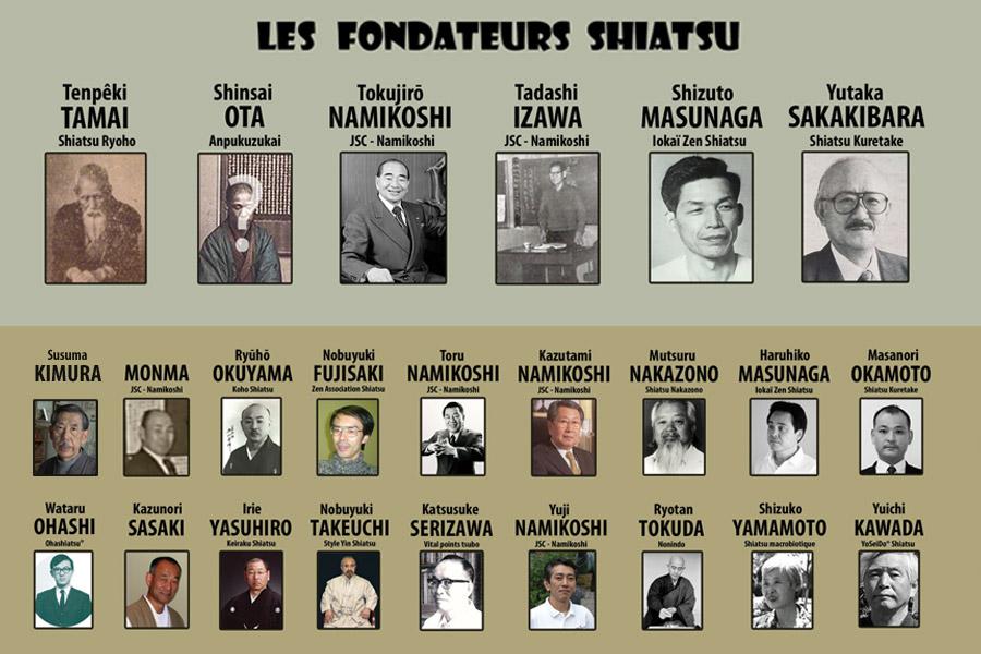 Qui sont les maîtres du shiatsu ? - Qui sont les fondateurs du shiatsu japonais ?