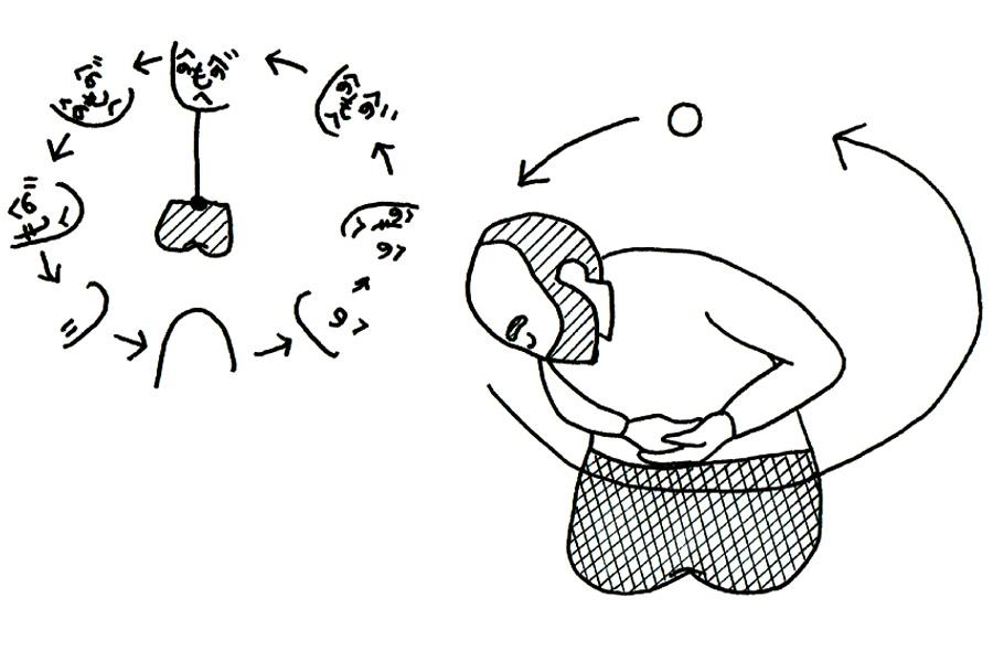Le Self-Shiatsu - L'auto-shiatsu : henohenomoheji へのへのもへじ