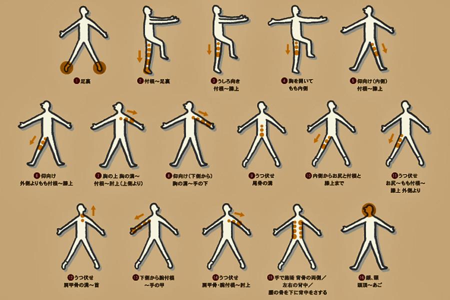 Sokuatsu, le shiatsu avec les pieds - Le sokuatsu ou ashiatsu © 足圧サロン japan