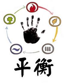 Laurent Spinelli Shiatsu Equilibre 74 : infos, localisation, contacts... pour ce centre de shiatsu